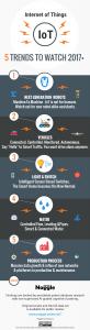 IoT Trends Infographic